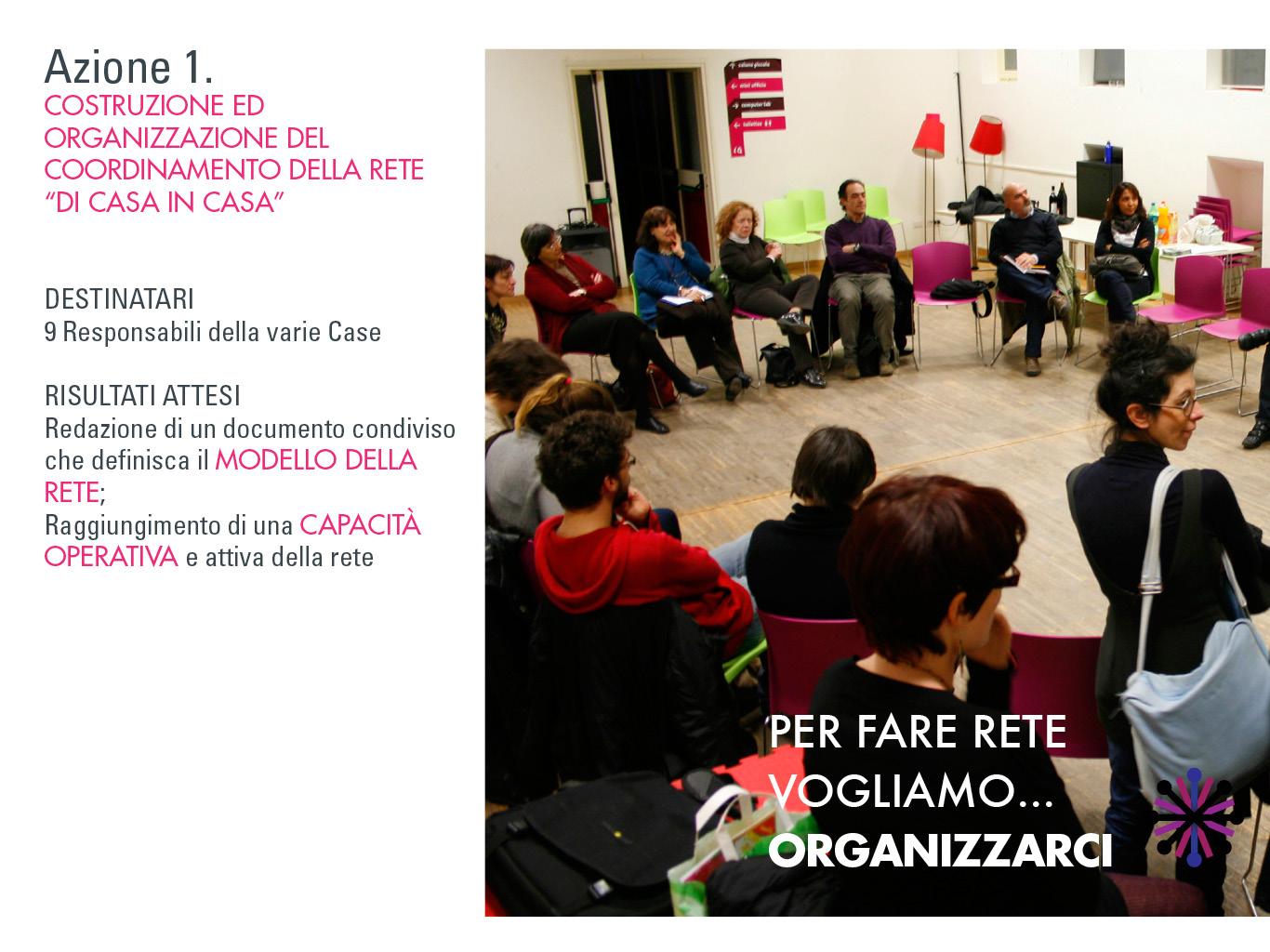 presentazione case - CHE FARE10